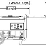 generator dimensions